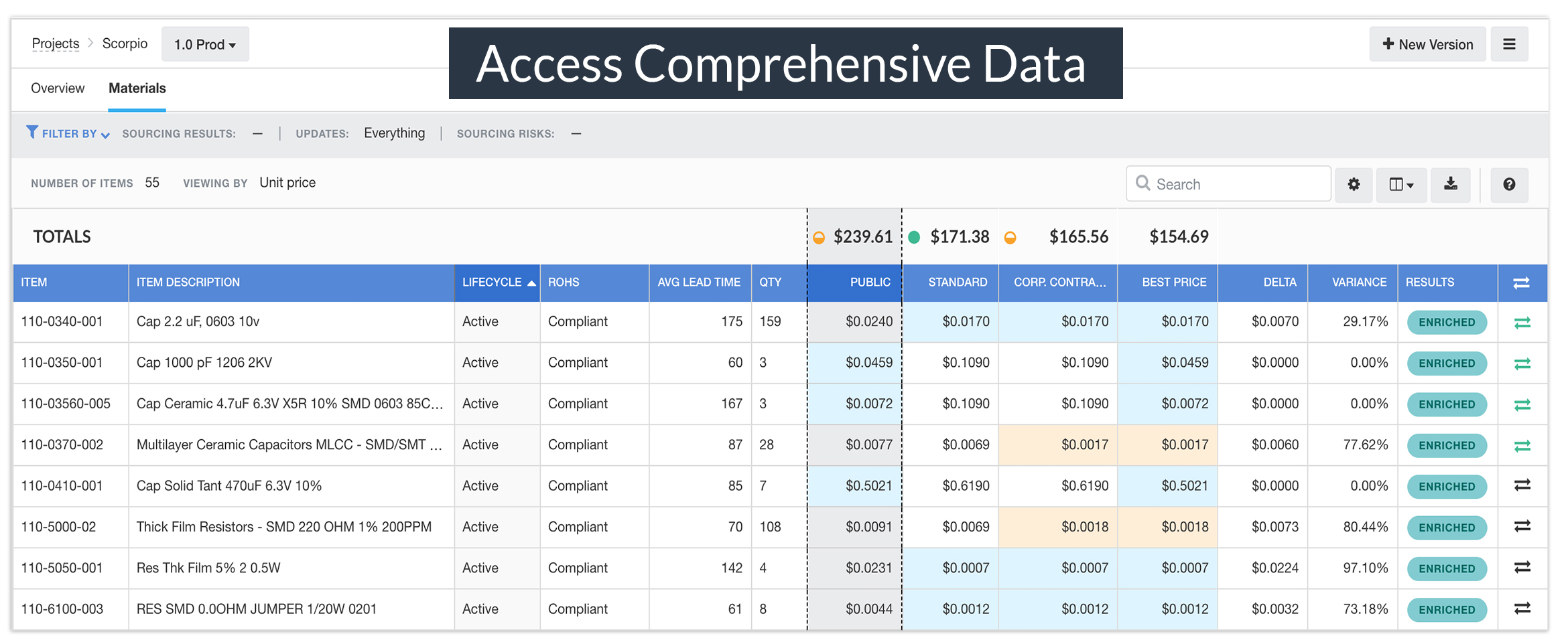 Access Comprehensive Data